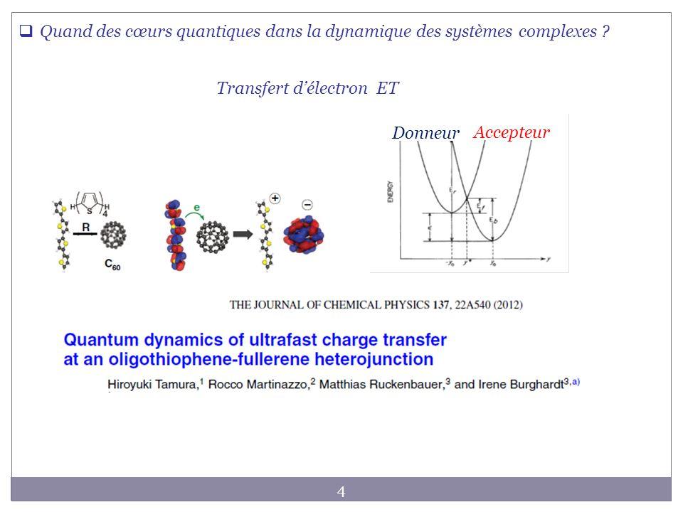 15 Quelques outils de simulation des systèmes ouverts Stratégie de simulation via la dynamique moléculaire A.