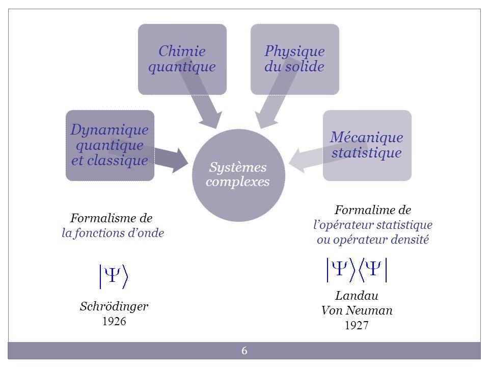 Systèmes complexes Dynamique quantique et classique Chimie quantique Physique du solide Mécanique statistique Formalisme de la fonctions donde Formali