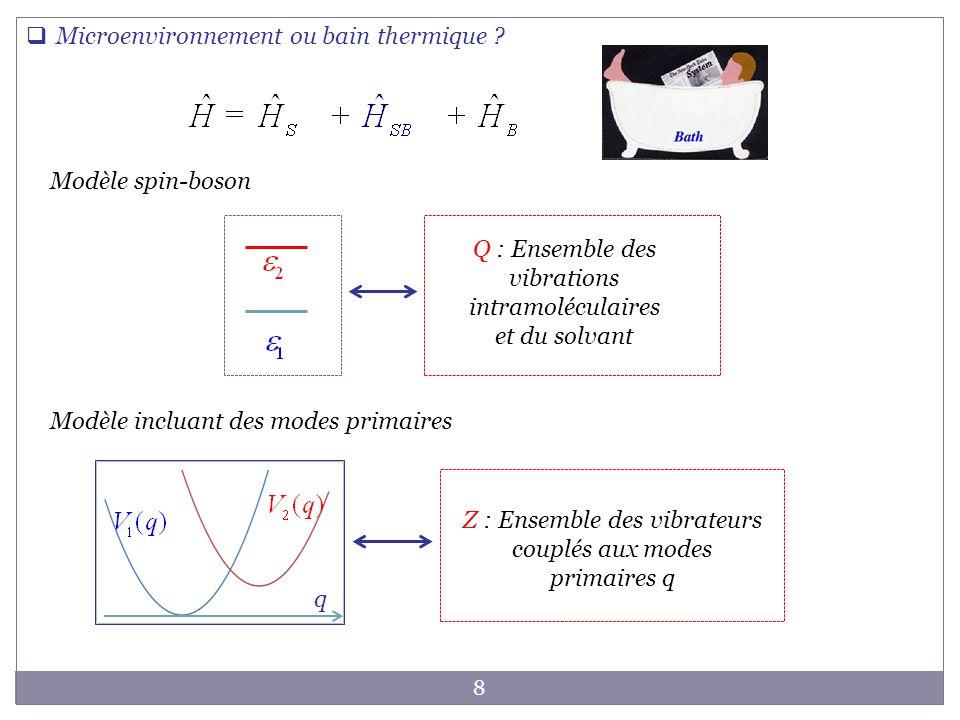 8 Q : Ensemble des vibrations intramoléculaires et du solvant Modèle spin-boson q Z : Ensemble des vibrateurs couplés aux modes primaires q Modèle inc