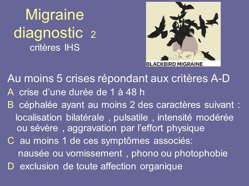 Migraine diagnostic 2 critères IHS Au moins 5 crises répondant aux critères A-D A crise dune durée de 1 à 48 h B céphalée ayant au moins 2 des caractè