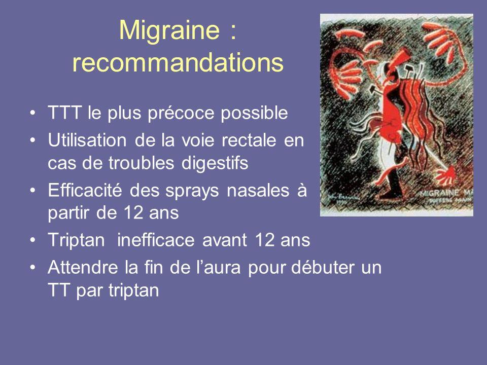 Migraine : recommandations TTT le plus précoce possible Utilisation de la voie rectale en cas de troubles digestifs Efficacité des sprays nasales à pa