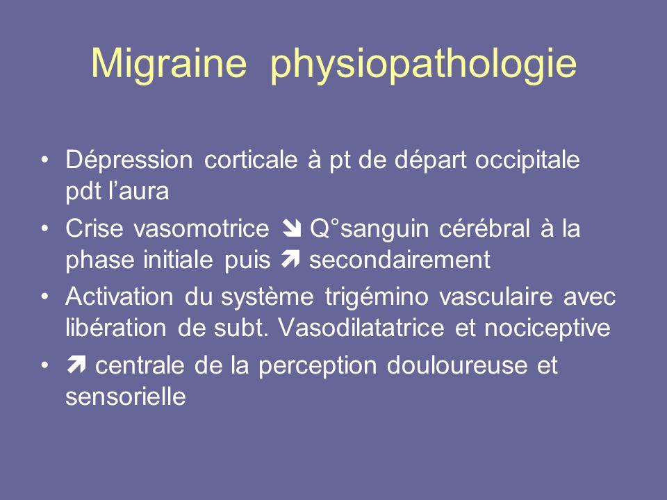Migraine physiopathologie Dépression corticale à pt de départ occipitale pdt laura Crise vasomotrice Q°sanguin cérébral à la phase initiale puis secon