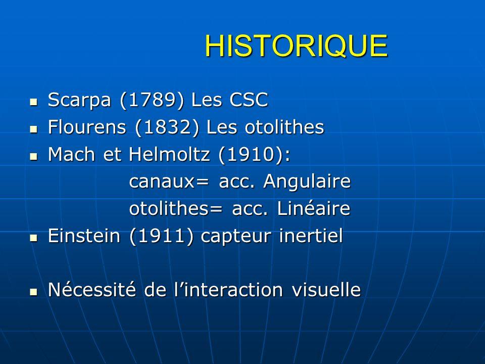 HISTORIQUE HISTORIQUE Scarpa (1789) Les CSC Scarpa (1789) Les CSC Flourens (1832) Les otolithes Flourens (1832) Les otolithes Mach et Helmoltz (1910):