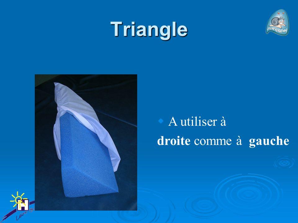Triangle A utiliser à droite comme à gauche