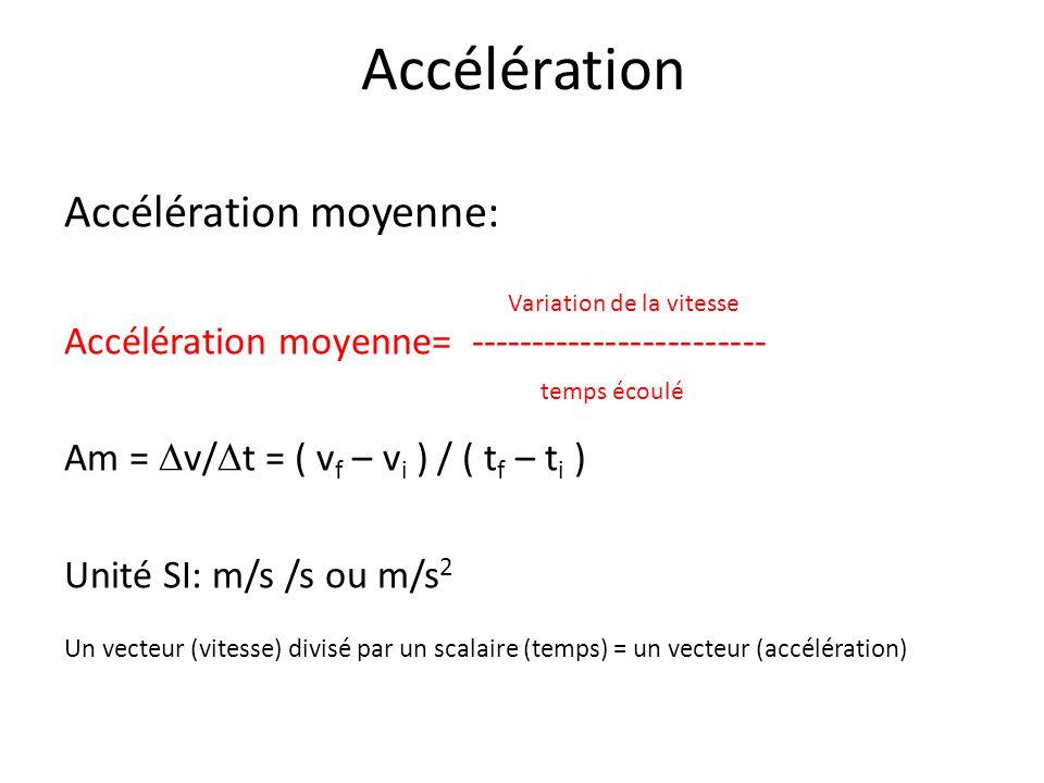 Accélération Accélération moyenne: Accélération moyenne= ------------------------ Am = v/ t = ( v f – v i ) / ( t f – t i ) Unité SI: m/s /s ou m/s 2