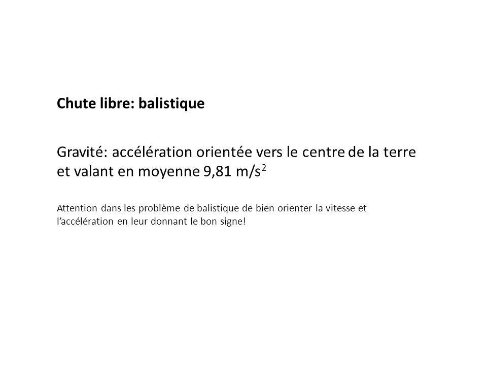 Chute libre: balistique Gravité: accélération orientée vers le centre de la terre et valant en moyenne 9,81 m/s 2 Attention dans les problème de balis