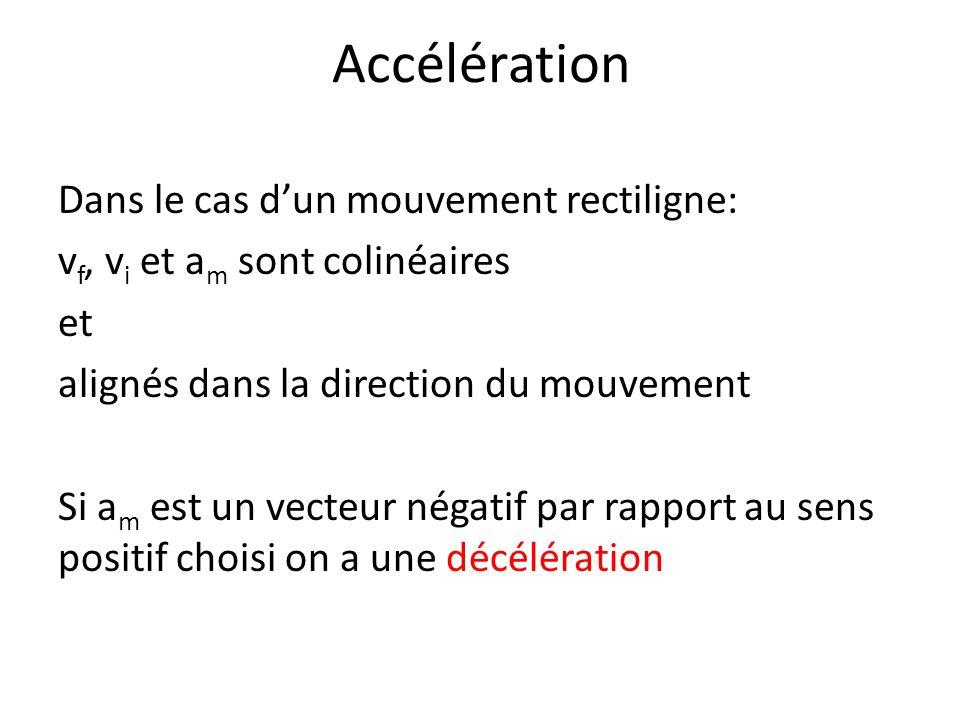 Accélération Dans le cas dun mouvement rectiligne: v f, v i et a m sont colinéaires et alignés dans la direction du mouvement Si a m est un vecteur né