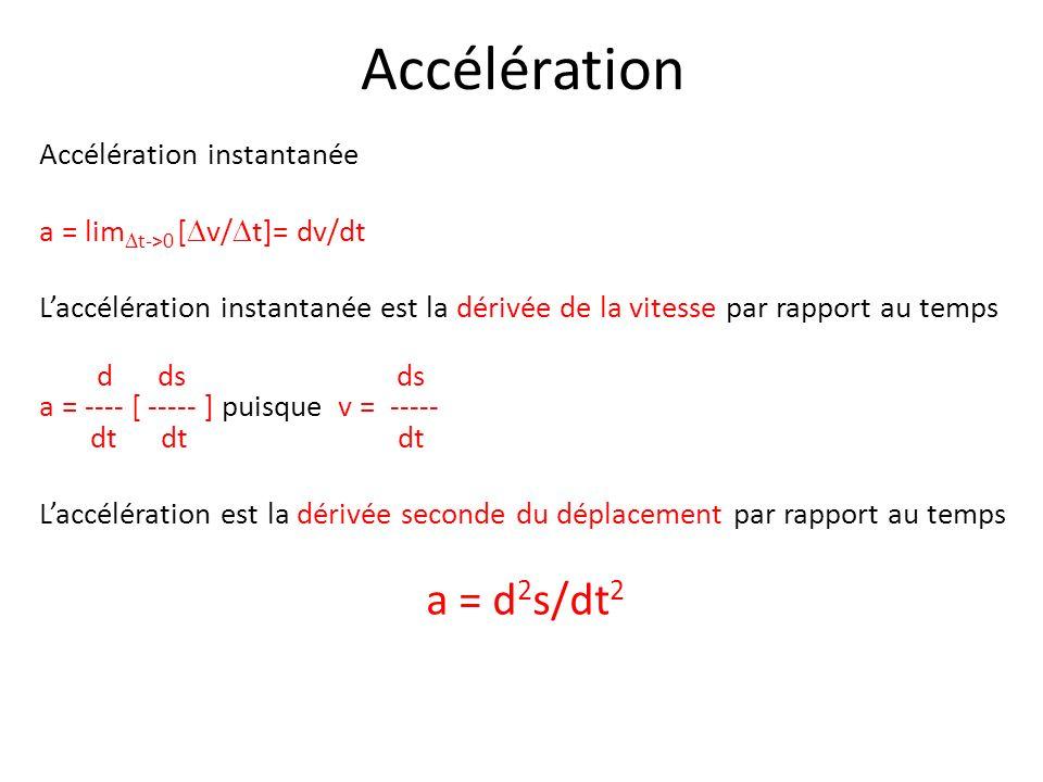 Accélération Accélération instantanée a = lim t->0 [ v/ t]= dv/dt Laccélération instantanée est la dérivée de la vitesse par rapport au temps d ds ds