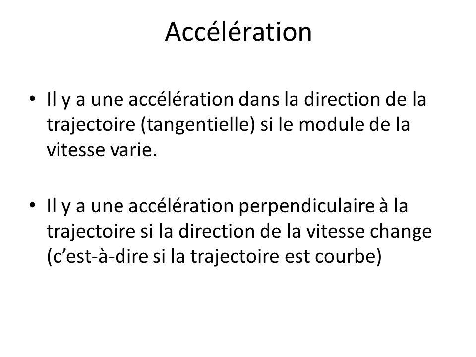 Accélération Il y a une accélération dans la direction de la trajectoire (tangentielle) si le module de la vitesse varie. Il y a une accélération perp