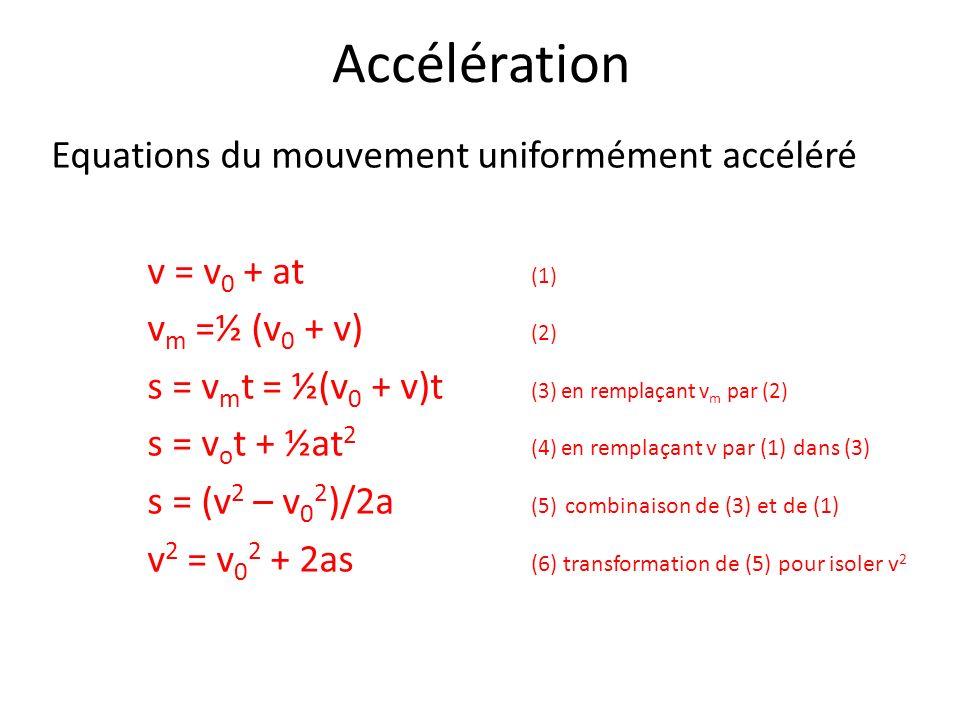 Accélération Equations du mouvement uniformément accéléré v = v 0 + at (1) v m =½ (v 0 + v) (2) s = v m t = ½(v 0 + v)t (3) en remplaçant v m par (2)