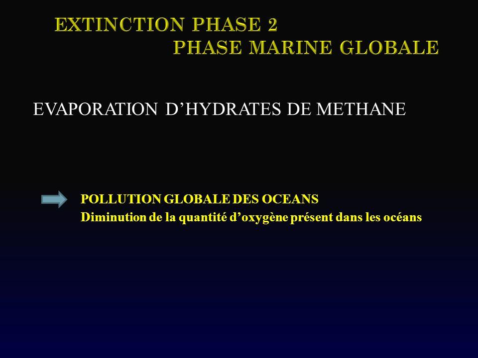 EVAPORATION DHYDRATES DE METHANE POLLUTION GLOBALE DES OCEANS Diminution de la quantité doxygène présent dans les océans