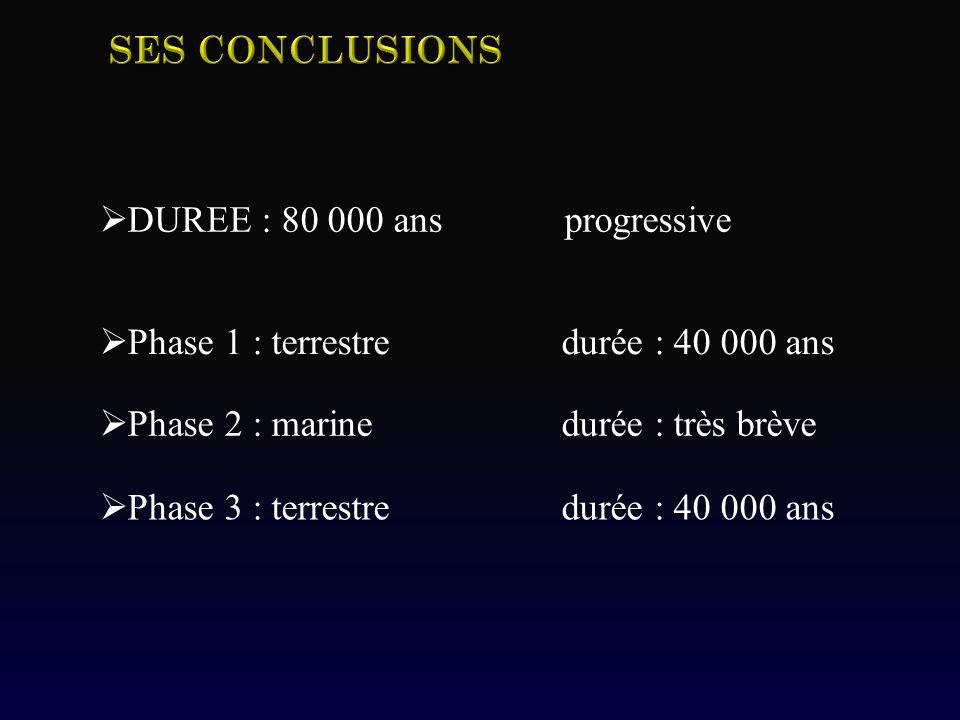 DUREE : 80 000 ans progressive Phase 1 : terrestre durée : 40 000 ans Phase 2 : marine durée : très brève Phase 3 : terrestre durée : 40 000 ans
