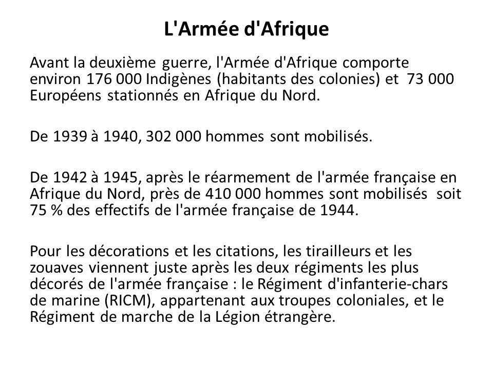L'Armée d'Afrique Avant la deuxième guerre, l'Armée d'Afrique comporte environ 176 000 Indigènes (habitants des colonies) et 73 000 Européens stationn