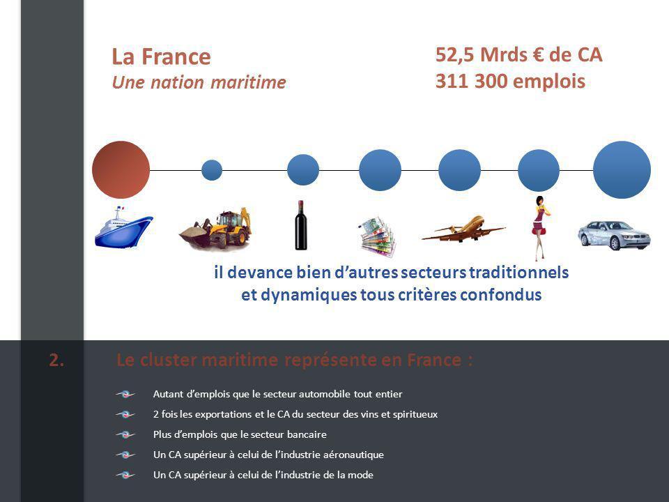 «Shipping» banking/funding12.