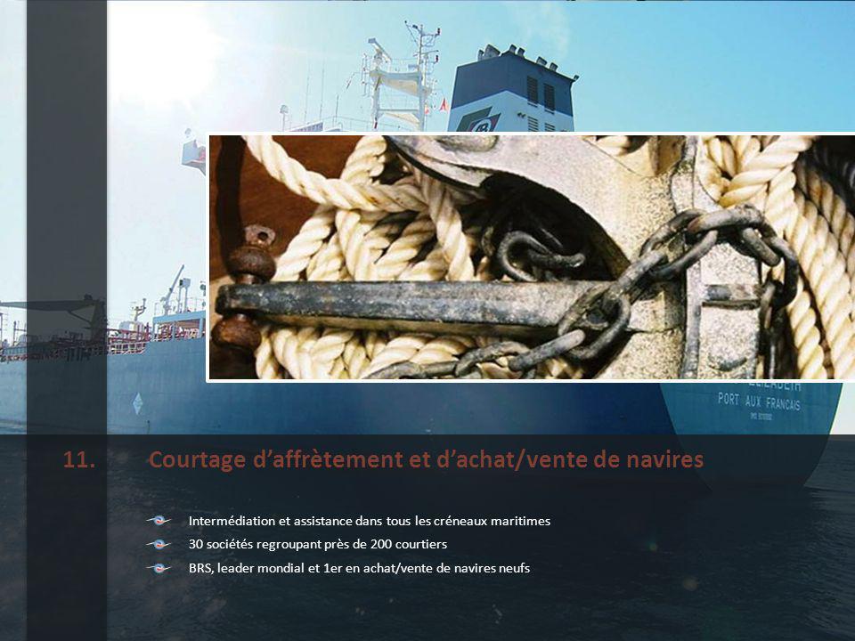 Courtage daffrètement et dachat/vente de navires11.