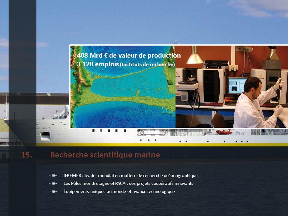 Recherche scientifique marine15.