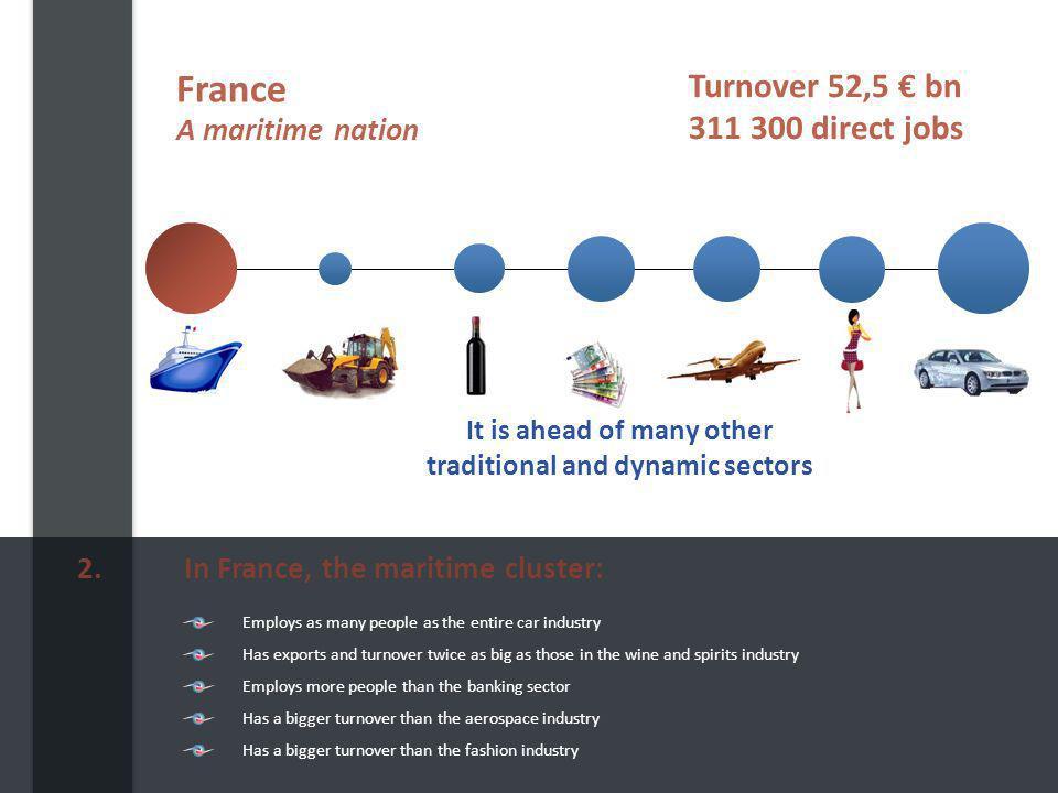 Les ports et acteurs portuaires18.