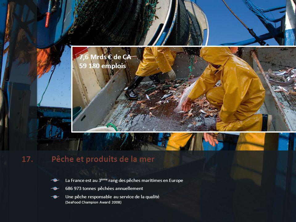 Pêche et produits de la mer17.