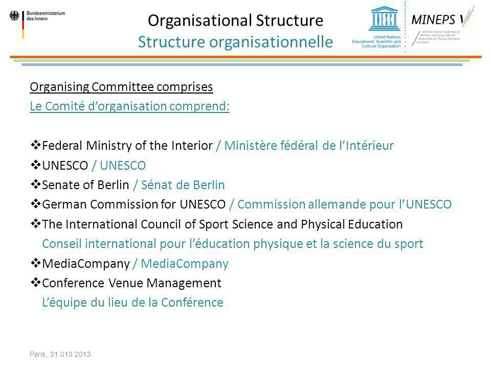 Organisational Structure Structure organisationnelle Organising Committee comprises Le Comité dorganisation comprend: Federal Ministry of the Interior
