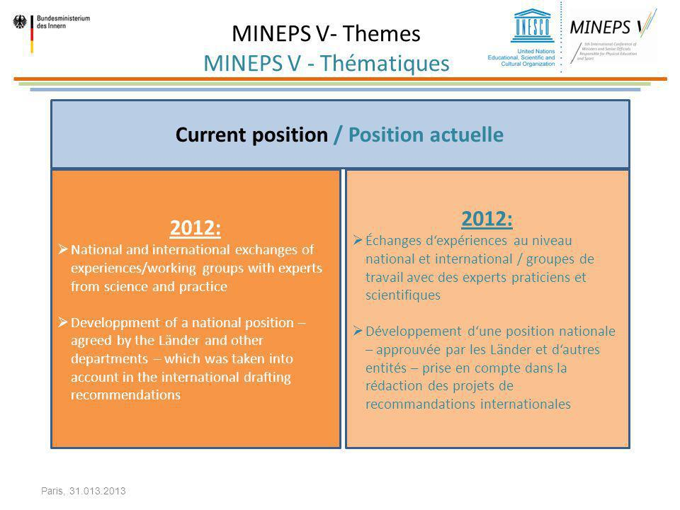 MINEPS V- Themes MINEPS V - Thématiques Current position / Position actuelle 2012: National and international exchanges of experiences/working groups