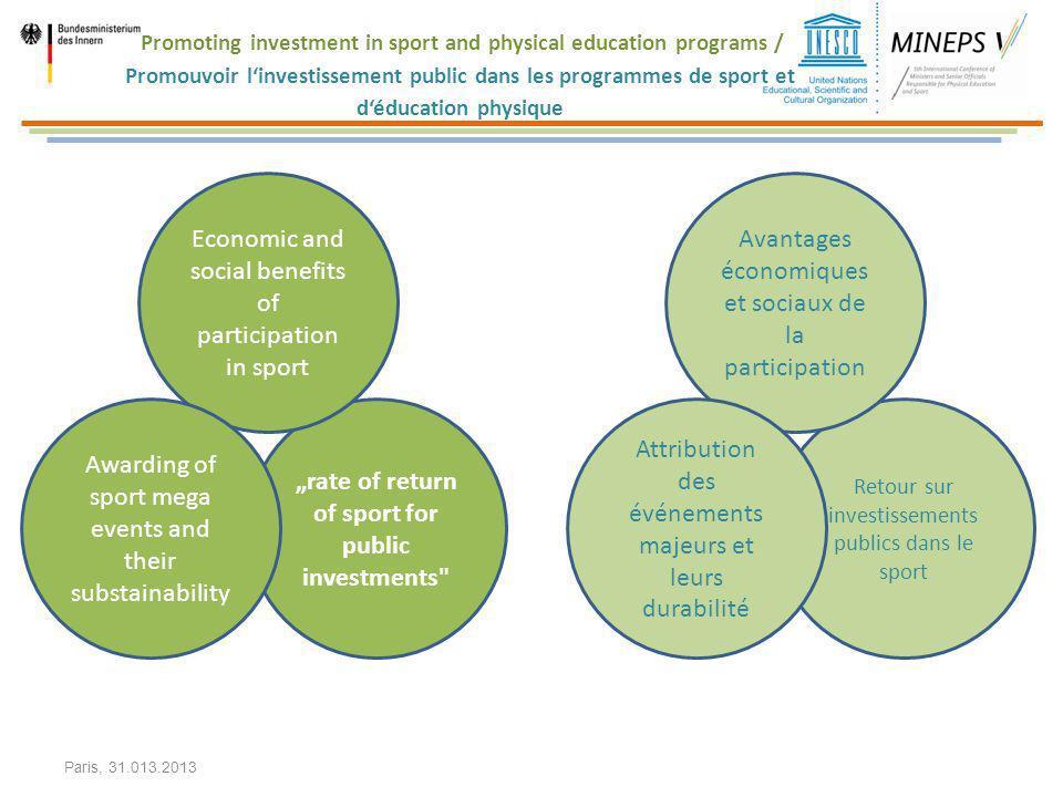 Promoting investment in sport and physical education programs / Promouvoir linvestissement public dans les programmes de sport et déducation physique