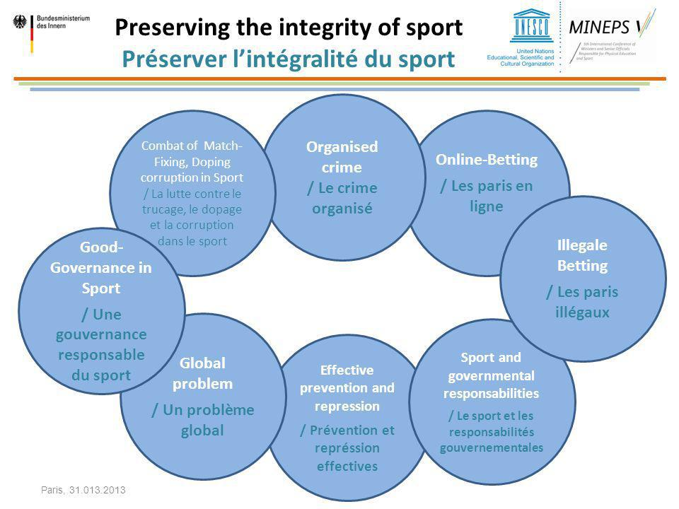 Preserving the integrity of sport Préserver lintégralité du sport Effective prevention and repression / Prévention et représsion effectives Global pro