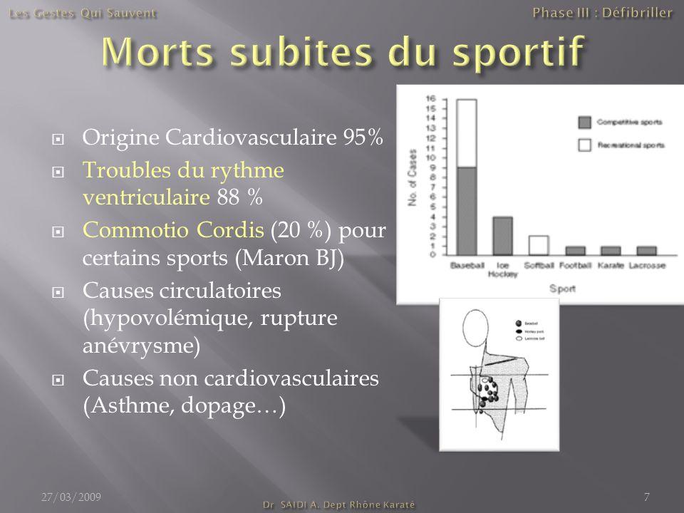Origine Cardiovasculaire 95% Troubles du rythme ventriculaire 88 % Commotio Cordis (20 %) pour certains sports (Maron BJ) Causes circulatoires (hypovo