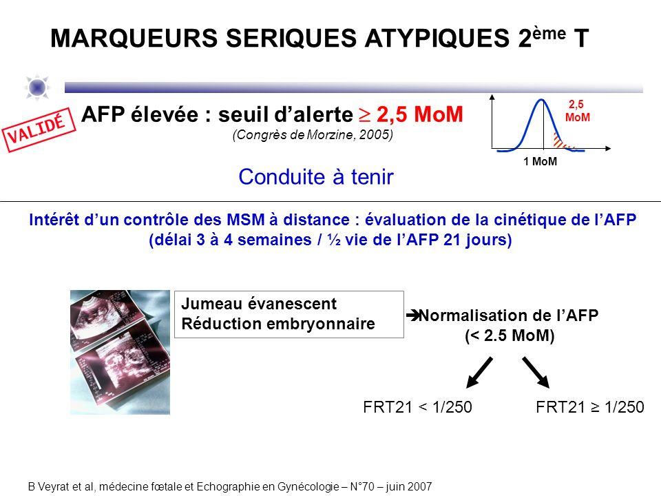 B Veyrat et al, médecine fœtale et Echographie en Gynécologie – N°70 – juin 2007 AFP élevée : seuil dalerte 2,5 MoM (Congrès de Morzine, 2005) 1 MoM 2