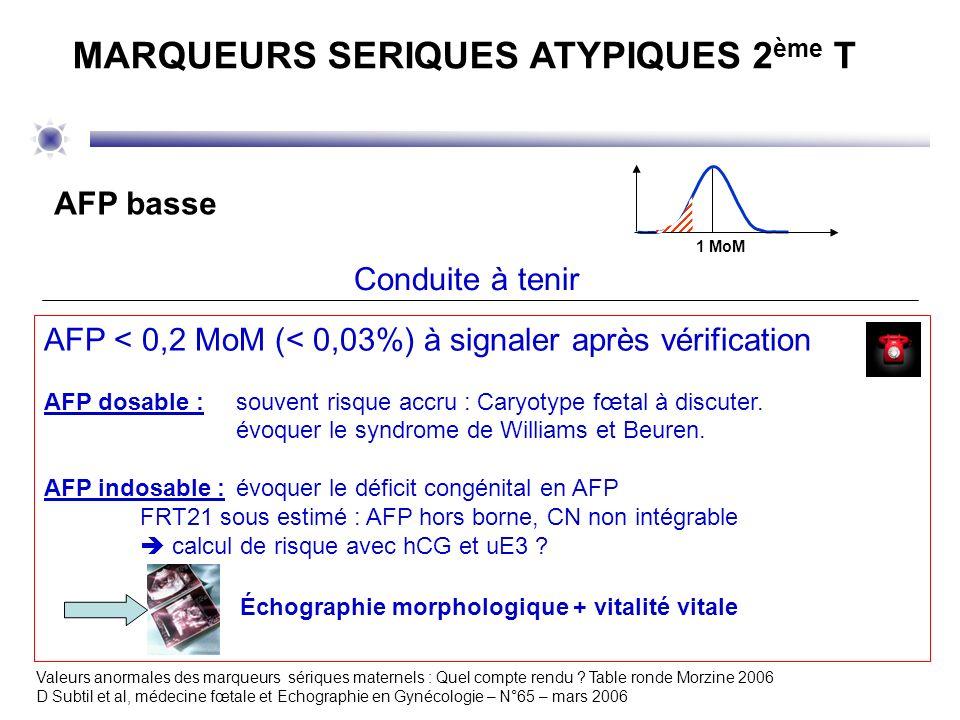 AFP < 0,2 MoM (< 0,03%) à signaler après vérification AFP dosable : souvent risque accru : Caryotype fœtal à discuter. évoquer le syndrome de Williams