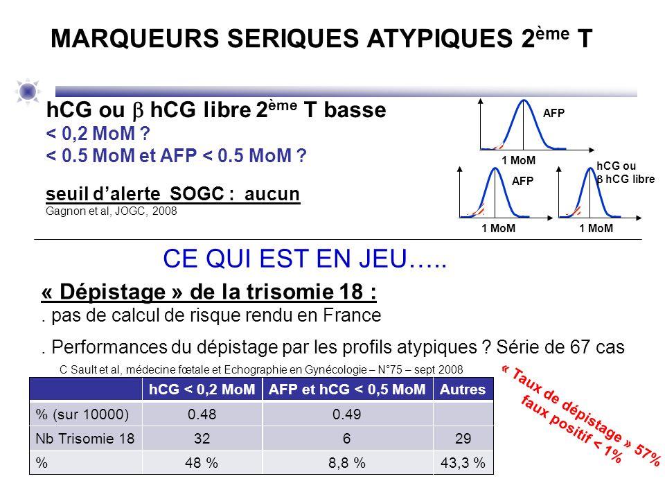 hCG ou hCG libre 2 ème T basse < 0,2 MoM ? < 0.5 MoM et AFP < 0.5 MoM ? seuil dalerte SOGC : aucun Gagnon et al, JOGC, 2008 1 MoM hCG ou hCG libre AFP