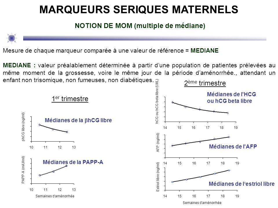 MARQUEURS SERIQUES MATERNELS NOTION DE MOM (multiple de médiane) Mesure de chaque marqueur comparée à une valeur de référence = MEDIANE MEDIANE : vale