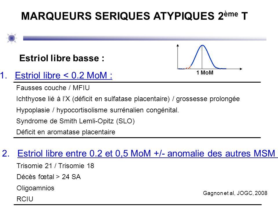 Estriol libre basse : 1 MoM Gagnon et al, JOGC, 2008 Fausses couche / MFIU Ichthyose lié à lX (déficit en sulfatase placentaire) / grossesse prolongée
