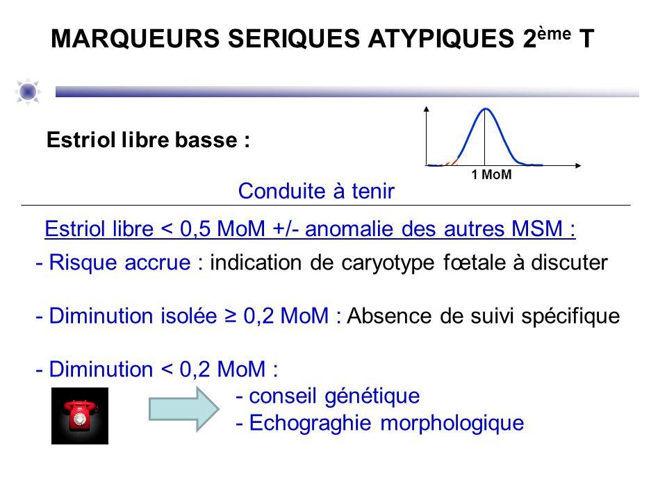 Estriol libre basse : 1 MoM MARQUEURS SERIQUES ATYPIQUES 2 ème T Conduite à tenir - Risque accrue : indication de caryotype fœtale à discuter - Diminu
