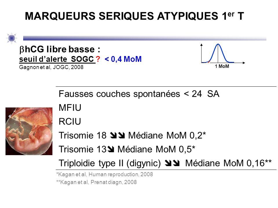 1 MoM hCG libre basse : seuil dalerte SOGC ? < 0,4 MoM Gagnon et al, JOGC, 2008 MARQUEURS SERIQUES ATYPIQUES 1 er T Fausses couches spontanées < 24 SA