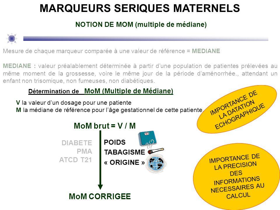 Détermination de MoM (Multiple de Médiane) V la valeur dun dosage pour une patiente M la médiane de référence pour lâge gestationnel de cette patiente