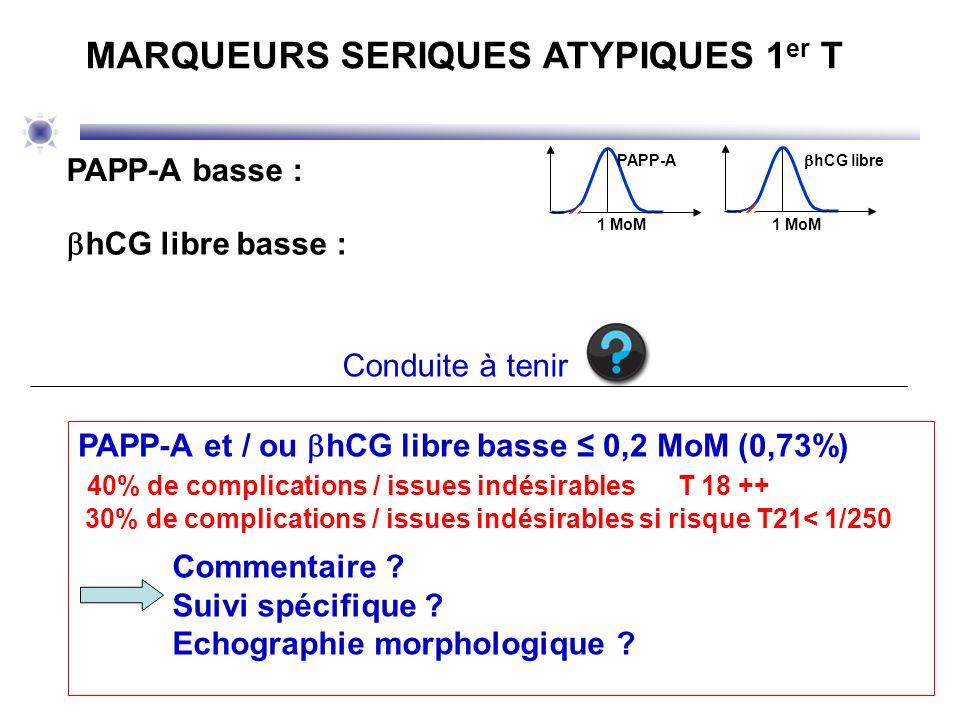 1 MoM MARQUEURS SERIQUES ATYPIQUES 1 er T Conduite à tenir PAPP-A et / ou hCG libre basse 0,2 MoM (0,73%) 40% de complications / issues indésirables T