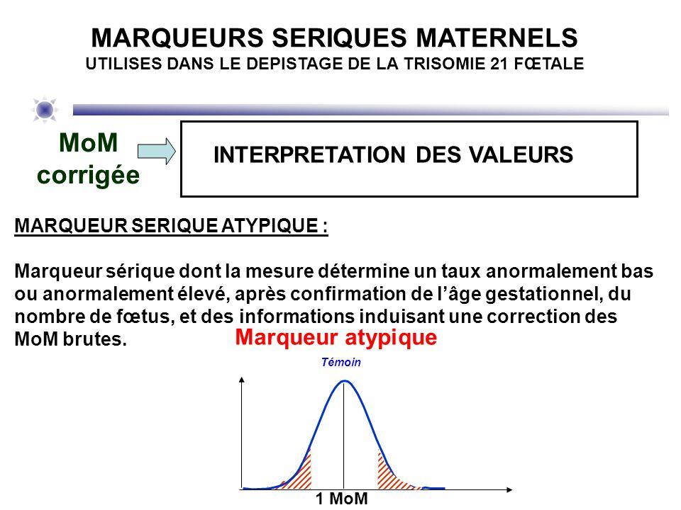 hCG > 2,5 et < 5 MoMhCG > 5 et < 10 MoMhCG > 10 MoM %3,19 %0,12 %0,01 % Trisomie 211311 Autres anomalies caryotype 1 Klinfelter1 T16 en mosaïque Acc prématurés109 (8,15%)*9 (15,8%)*1 Issues RAS (% connues) 87%77,1%25% * % sur issues connues Données 2007 - 2011 (60007 tests) hCG ou hCG libre 2 ème T élevée : > 2,5 MoM .