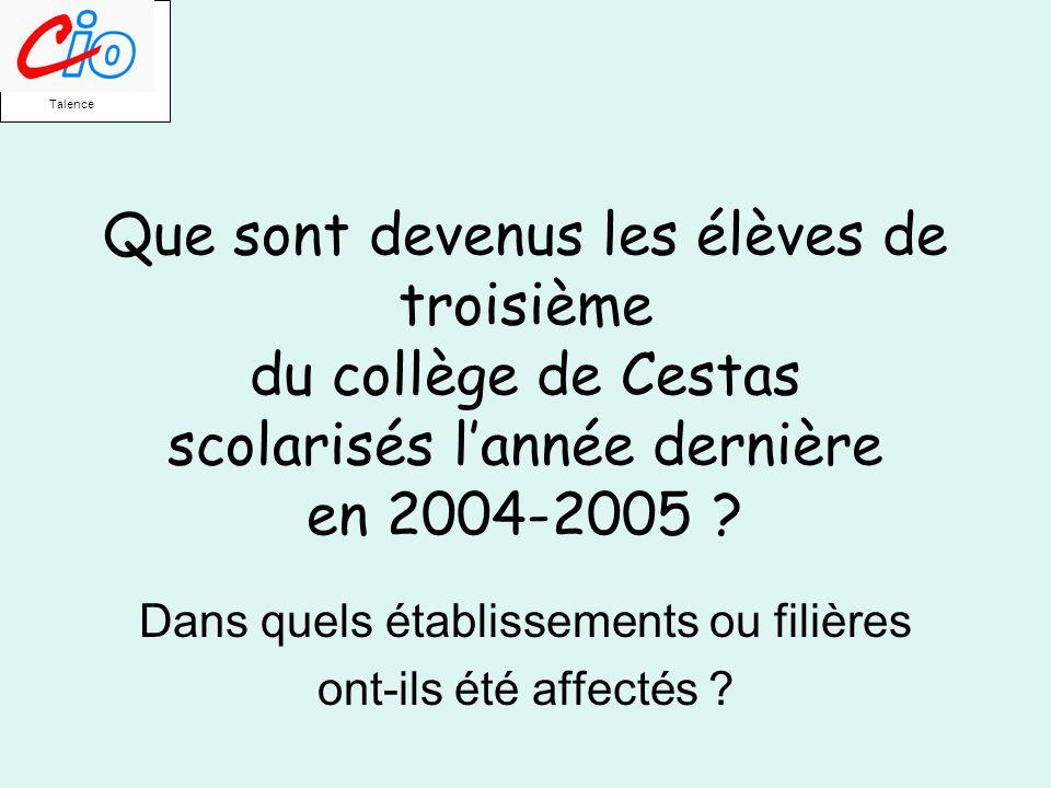 Que sont devenus les élèves de troisième du collège de Cestas scolarisés lannée dernière en 2004-2005 ? Dans quels établissements ou filières ont-ils