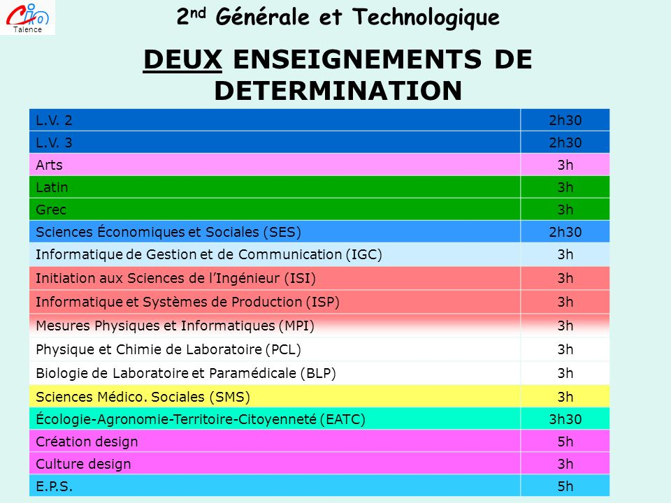 2 nd GT 1 DEUX ENSEIGNEMENTS DE DETERMINATION L.V.