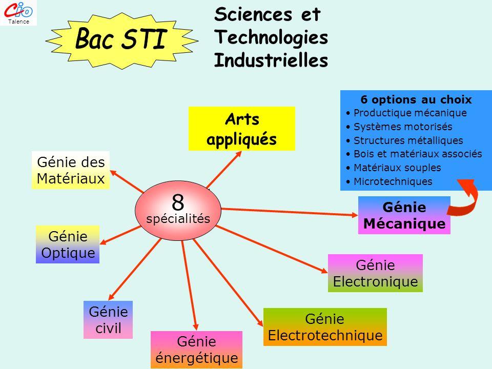 Arts appliqués STI à 8 spécialités Génie Mécanique Génie Electrotechnique Génie Electronique Génie des Matériaux Génie Optique Génie civil Génie énerg