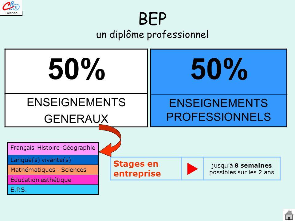 BEP un diplôme professionnel 50% ENSEIGNEMENTS GENERAUX 50% ENSEIGNEMENTS PROFESSIONNELS Français-Histoire-Géographie Langue(s) vivante(s) Mathématiqu