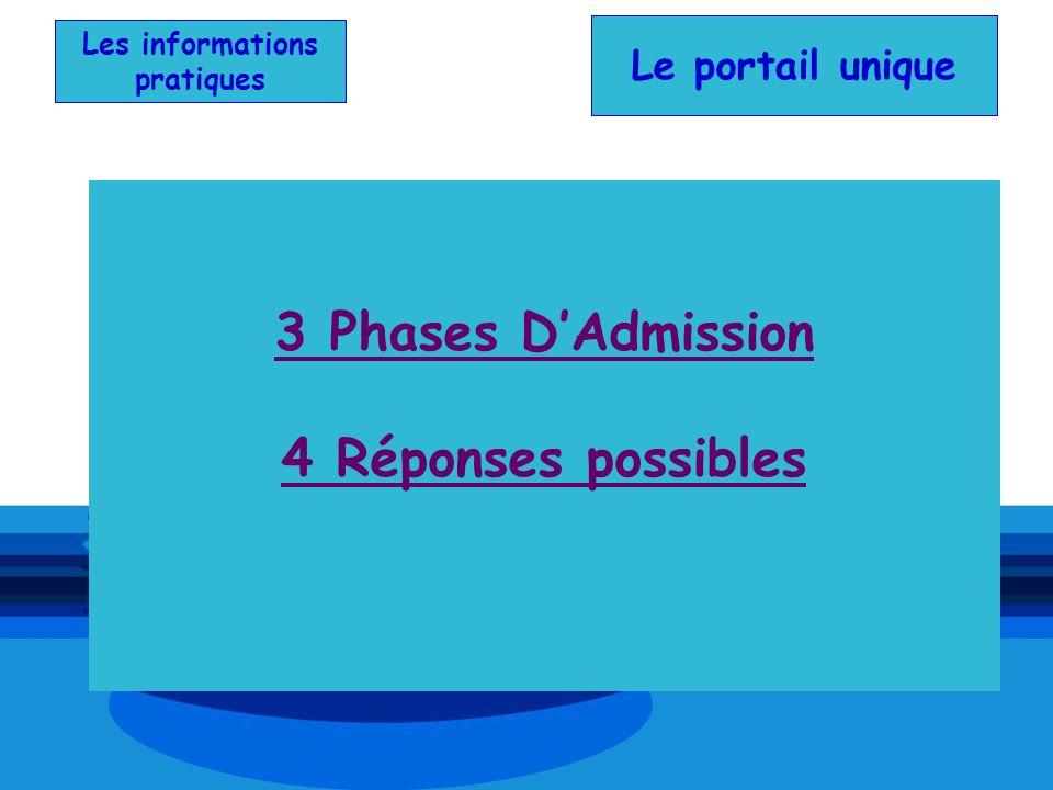 3 Phases DAdmission 4 Réponses possibles Les informations pratiques Le portail unique