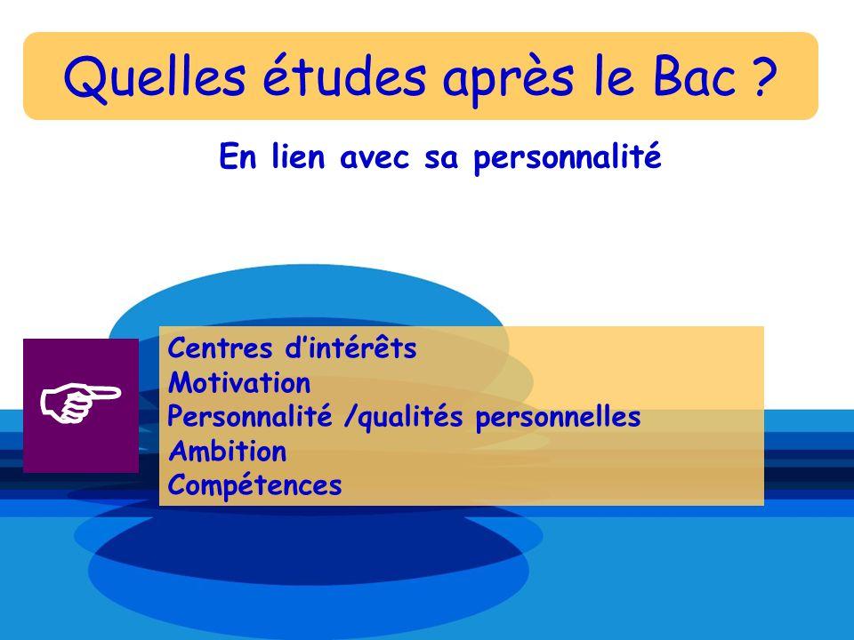 Quelles études après le Bac ? En lien avec sa personnalité Centres dintérêts Motivation Personnalité /qualités personnelles Ambition Compétences