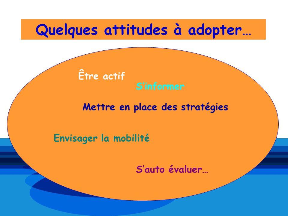Quelques attitudes à adopter… Être actif Sinformer Mettre en place des stratégies Envisager la mobilité Sauto évaluer…