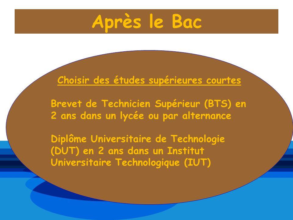 Après le Bac Choisir des études supérieures courtes Brevet de Technicien Supérieur (BTS) en 2 ans dans un lycée ou par alternance Diplôme Universitair