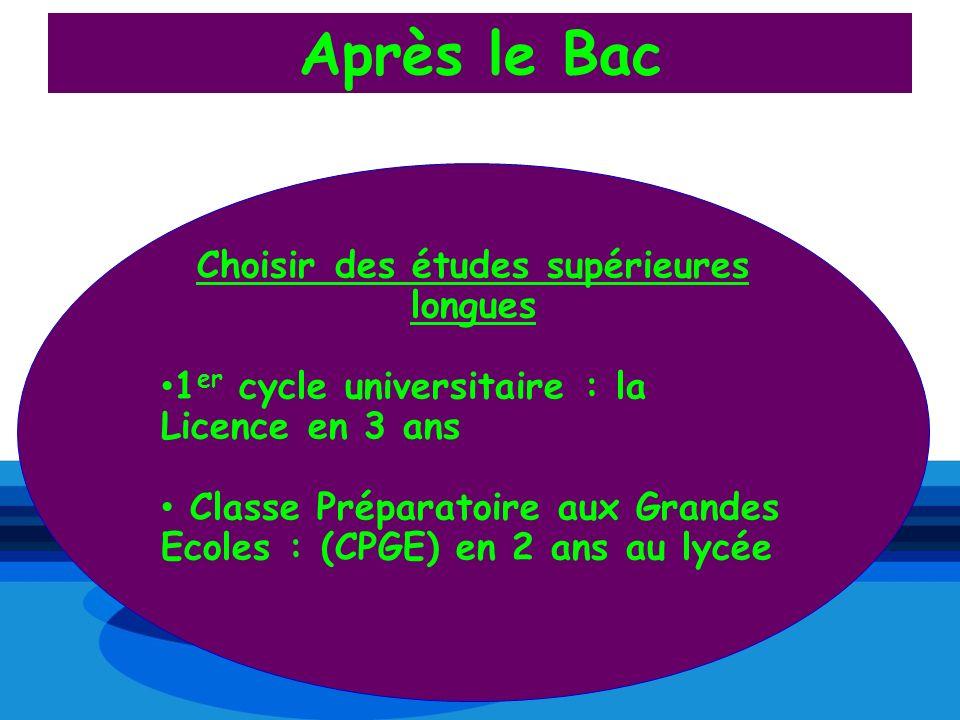 Après le Bac Choisir des études supérieures longues 1 er cycle universitaire : la Licence en 3 ans Classe Préparatoire aux Grandes Ecoles : (CPGE) en