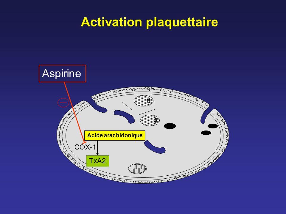 Activation plaquettaire Aspirine TxA2 COX-1 Acide arachidonique