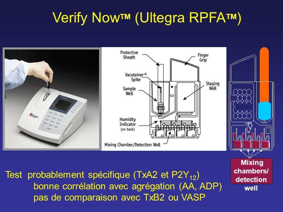 Verify Now TM (Ultegra RPFA TM ) Test probablement spécifique (TxA2 et P2Y 12 ) bonne corrélation avec agrégation (AA, ADP) pas de comparaison avec Tx
