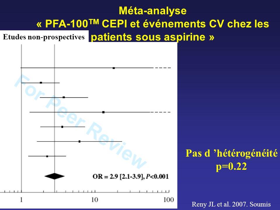 Méta-analyse « PFA-100 TM CEPI et événements CV chez les patients sous aspirine » Reny JL et al. 2007. Soumis Pas d hétérogénéité p=0.22 Etudes non-pr