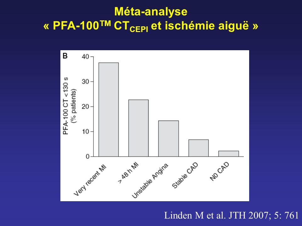 Méta-analyse « PFA-100 TM CT CEPI et ischémie aiguë » Linden M et al. JTH 2007; 5: 761